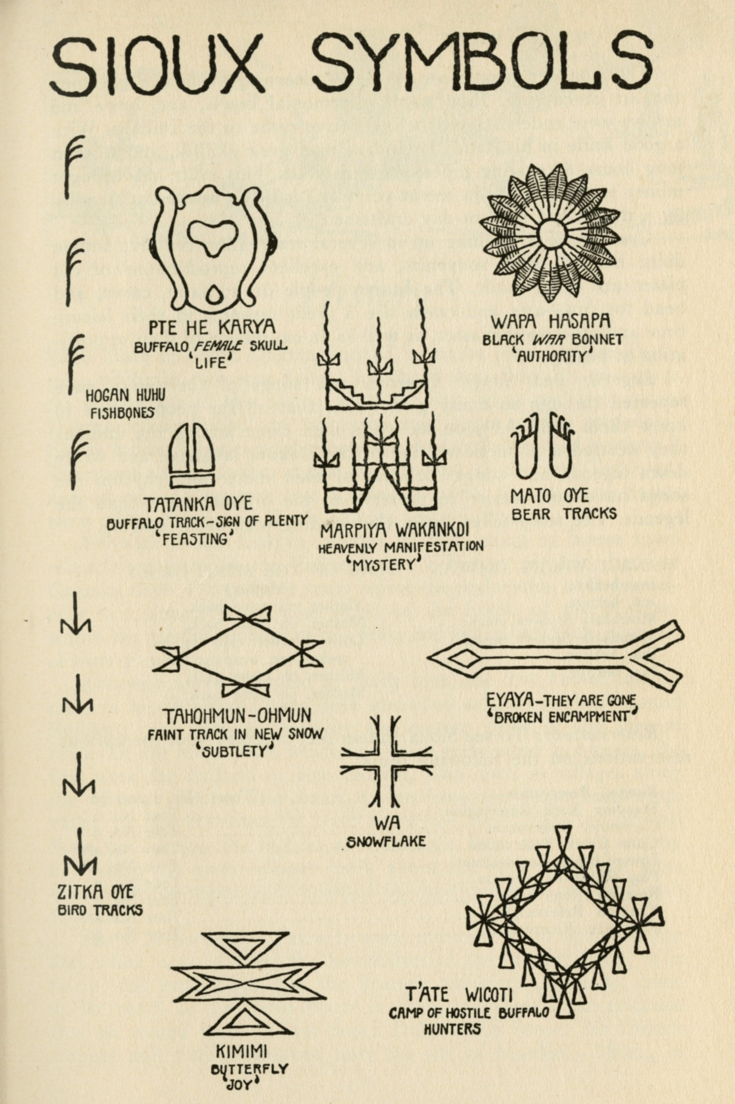 Common indian symbols image collections symbol and sign ideas sioux indian symbols and meanings sioux indian symbols and meanings photo5 buycottarizona buycottarizona